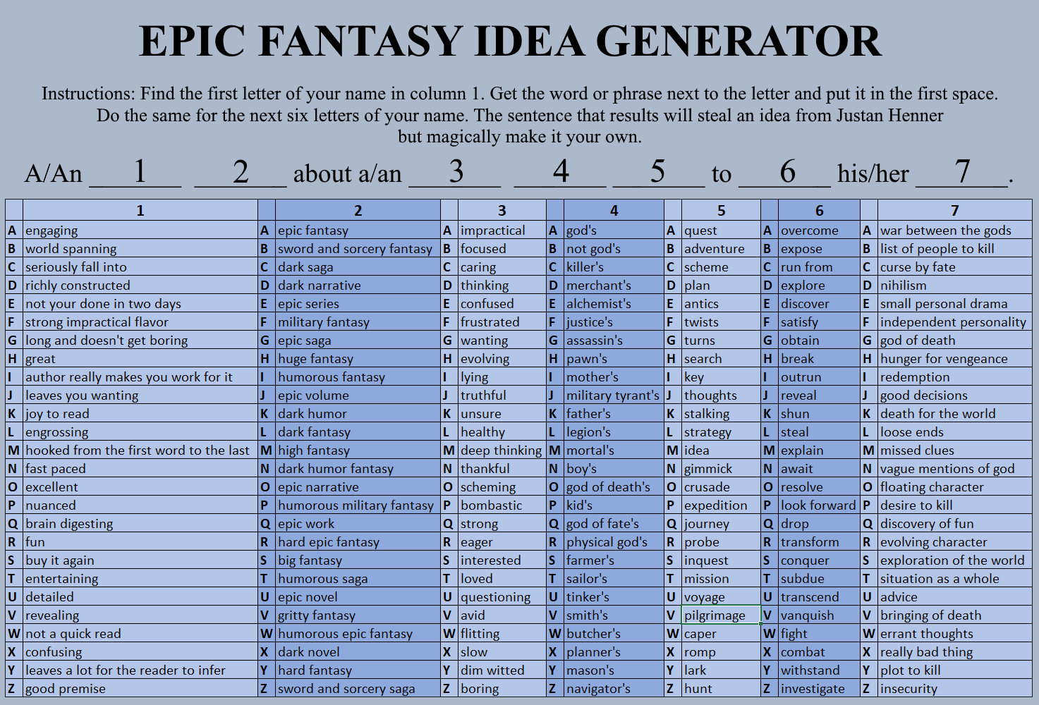 Epic Fantasy Book Idea Generator