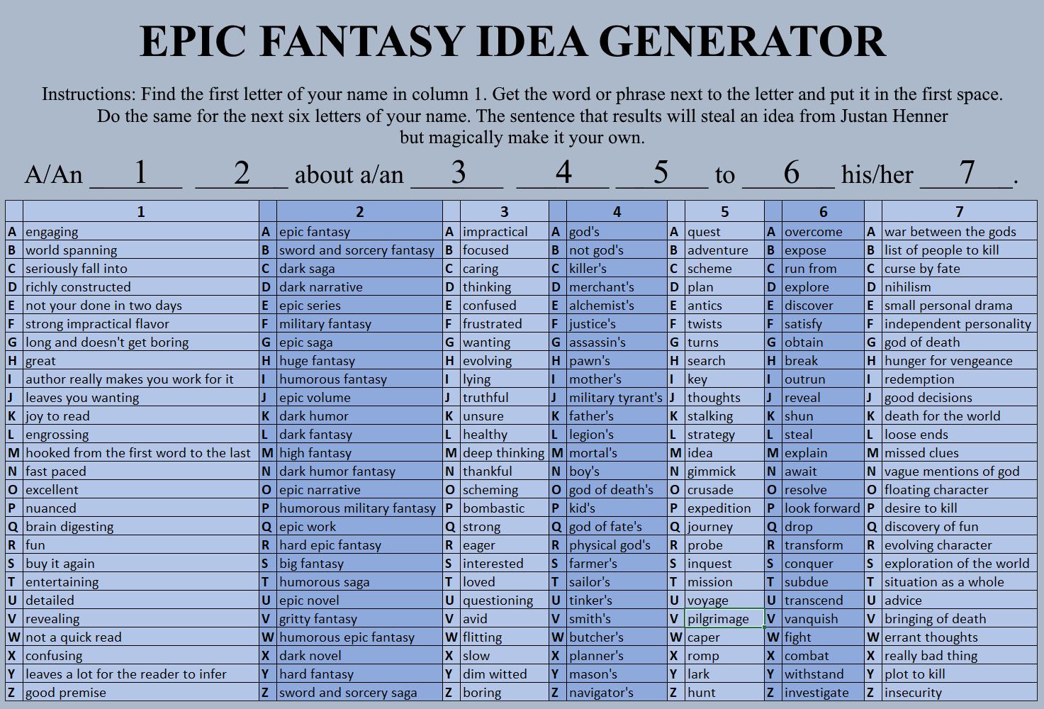 Epic Fantasy Book Idea Generator